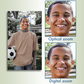 Digital Zoom Versus Optical Zoom