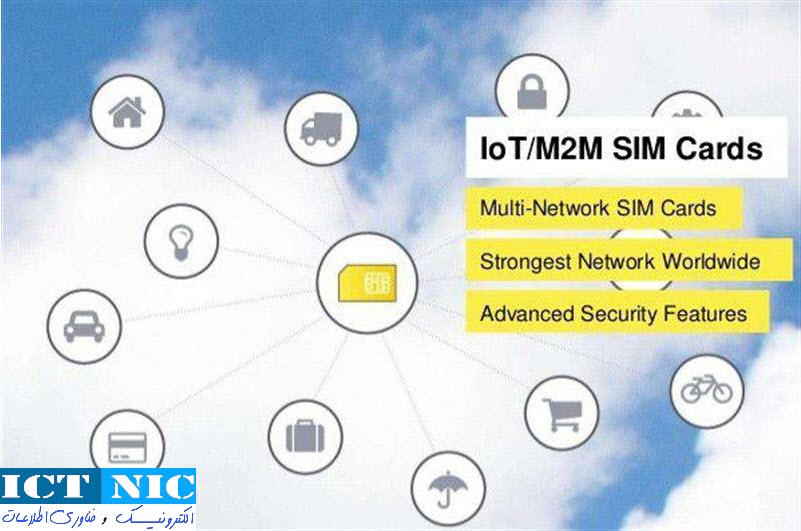 iot simcard ictnic